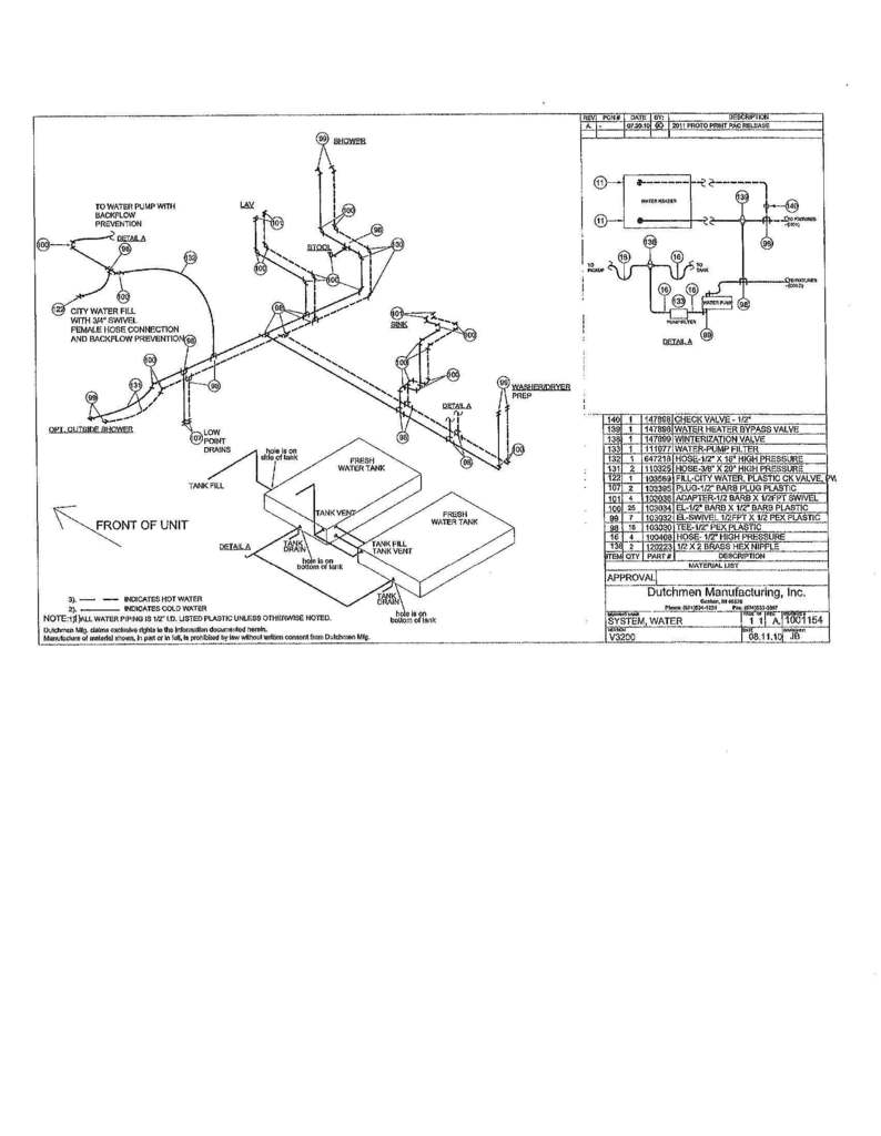 Prowler Travel Trailer Wiring Diagram Auto Electrical 1993 Coleman Pop Up Camper Dutchmen Rv 26 Images