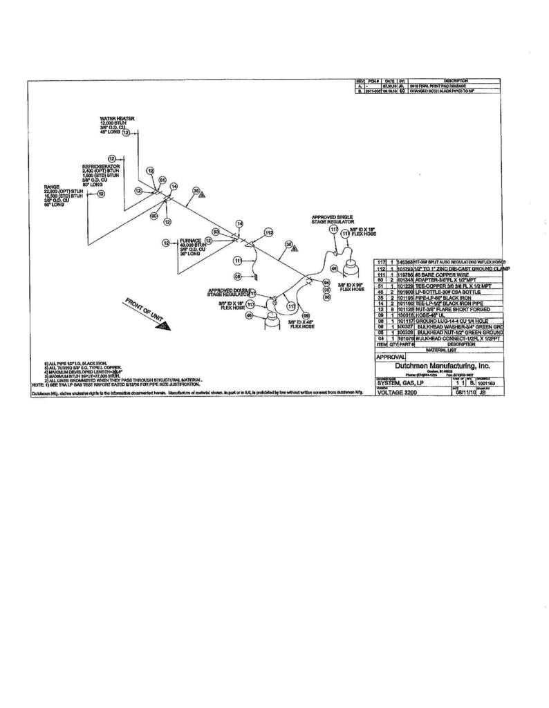 Coleman Pop Up Trailer Wiring Diagram 94 Dutchman Camper Images Gallery