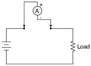 Click image for larger version  Name:basic amp meter diagram.png Views:83 Size:1.4 KB ID:2075