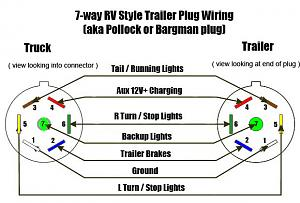 Click image for larger version  Name:7-way diagram.jpg Views:87 Size:39.1 KB ID:2584