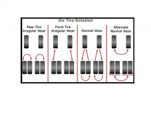 Click image for larger version  Name:tire rotation1.jpg Views:124 Size:39.7 KB ID:3378