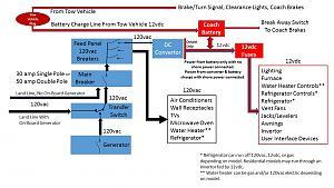 Click image for larger version  Name:Wiring Block Diagram 2.jpg Views:171 Size:60.7 KB ID:3573