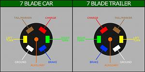 Click image for larger version  Name:Wiring for 7 Blade Plug.jpg Views:84 Size:51.0 KB ID:4741