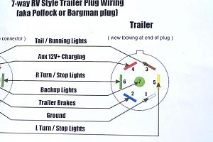 Click image for larger version  Name:7-blade-wiring-diagram-connector-escape-radio-diagrams-free-new-trailer.jpg Views:70 Size:57.8 KB ID:4742