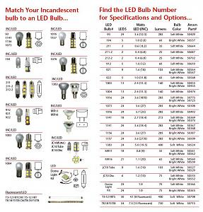 Click image for larger version  Name:LED Bulb Chart copy.jpg Views:44 Size:48.1 KB ID:5620