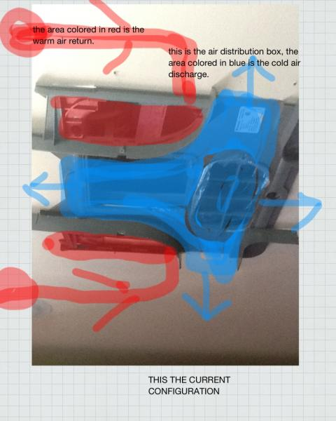 original configuration from the factory.  the red represents the return air to the air conditioner. this air is unfiltered, as it is after the air filter.  The blue represents cold, air conditioned air. The only discharge vents is from the shroud.  Hardly enough discharge area.